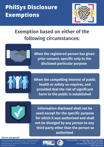 PhilSys Disclosure Exemptions