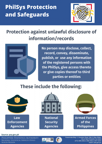 PhilSys Protection and Safeguards