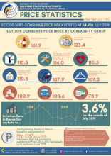 Price Statistics in Ilocos Sur July 2019